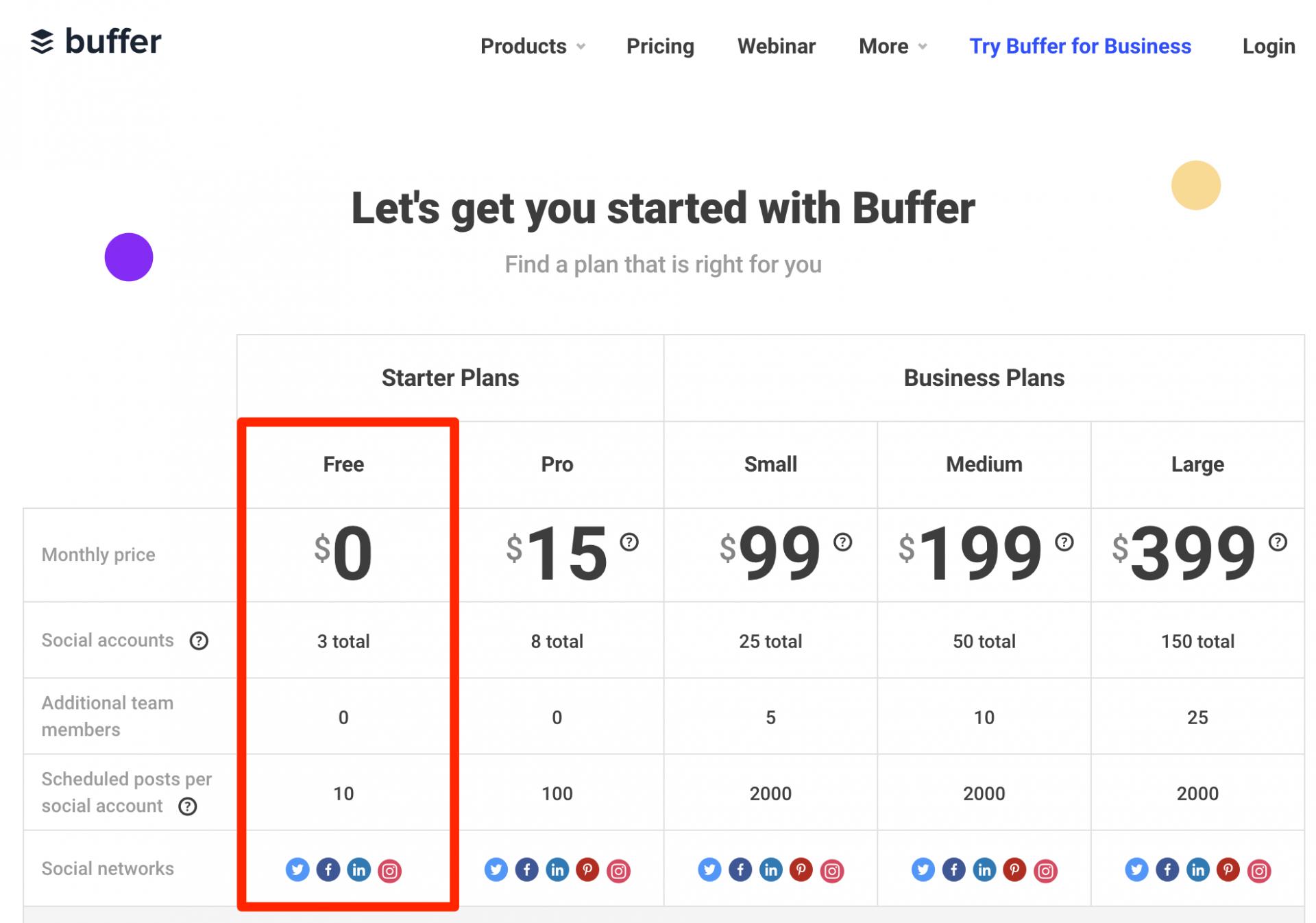 Buffer Plans