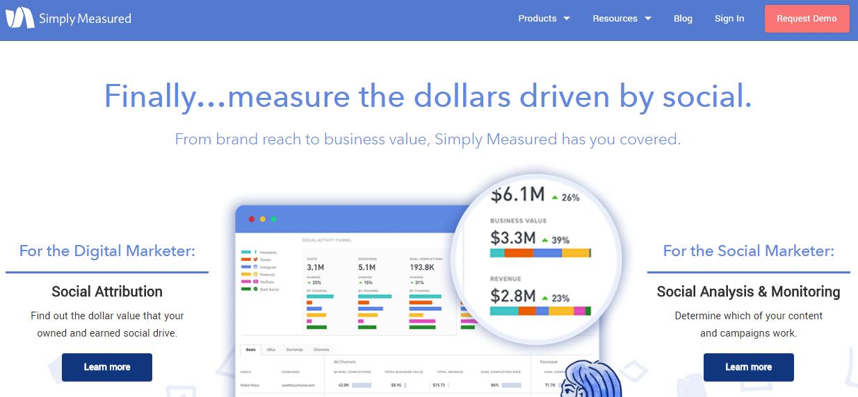 Simply Measured Linkedin Analytics