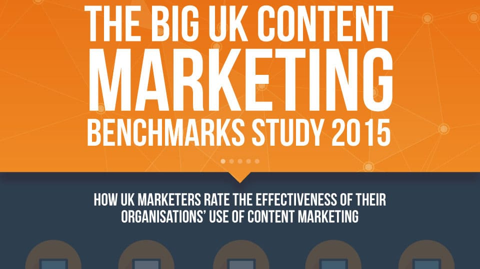 UK Content Marketing Study 2015