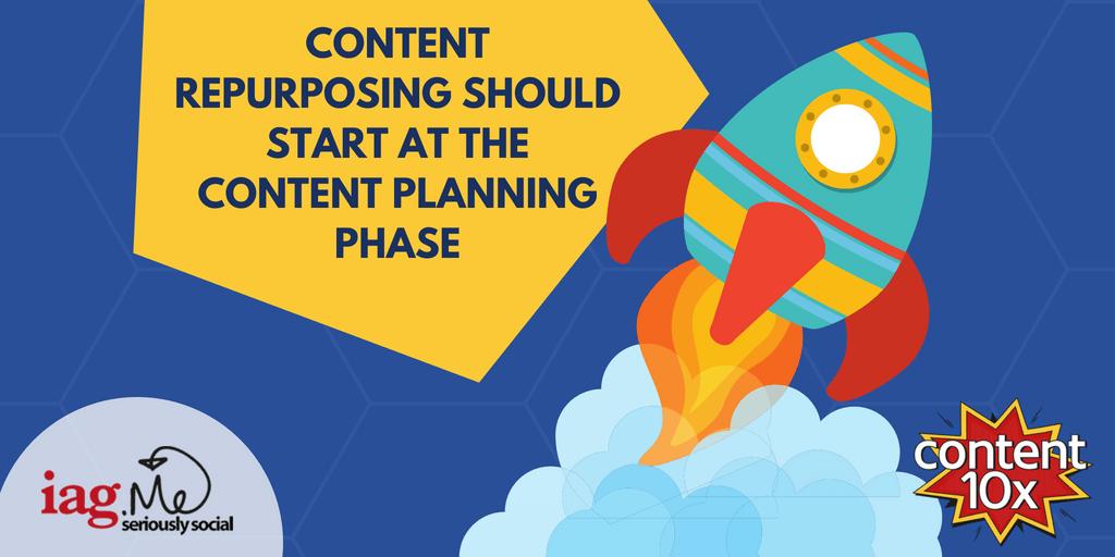 content-repurposing-planning