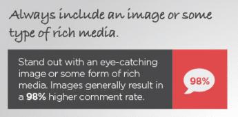 linkedin images get 98% more comments