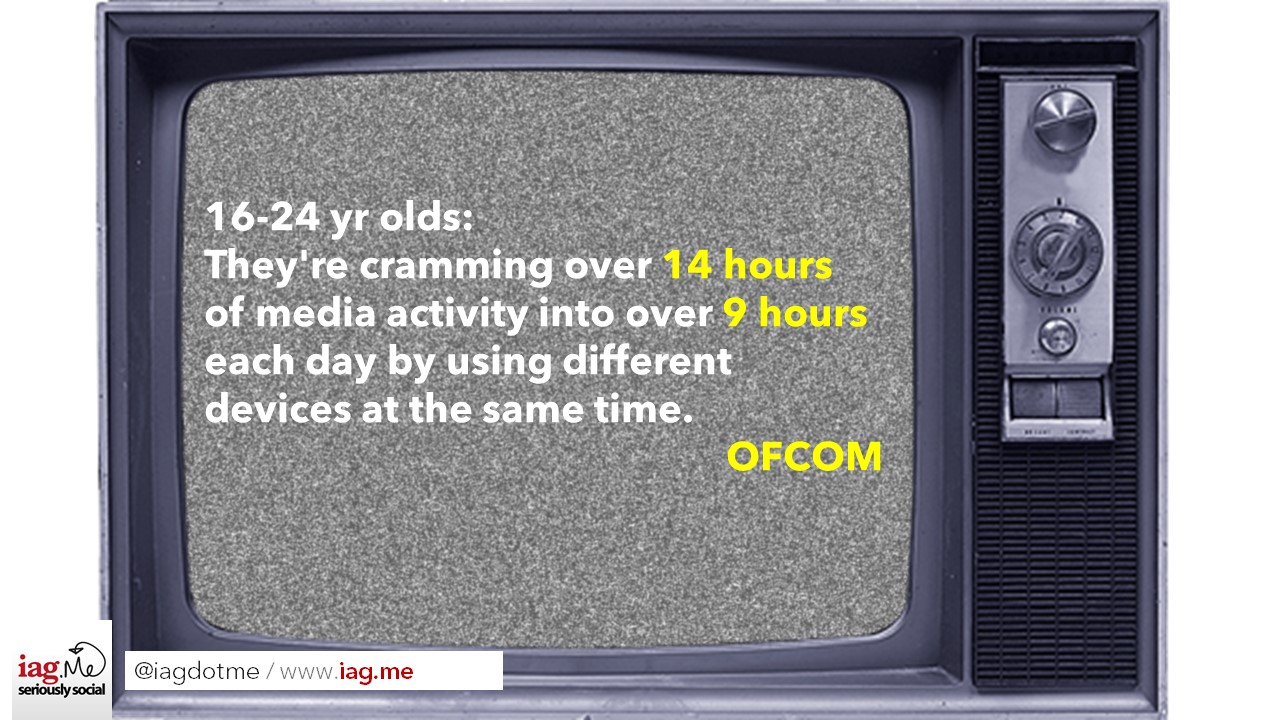 Ofcom Research