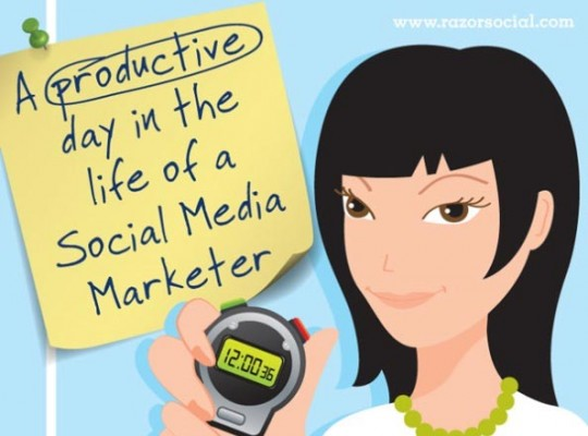 A day in the life of a productive social media marketer