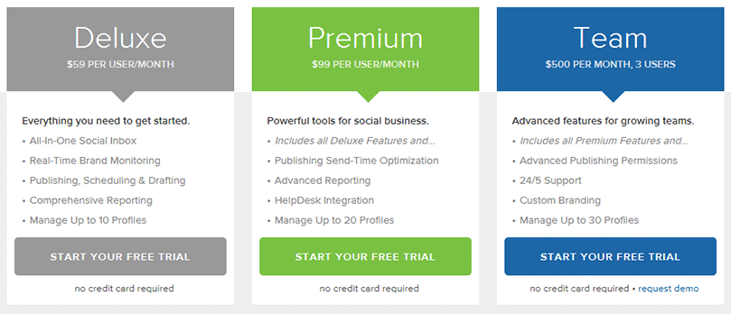 sproutsocial prices